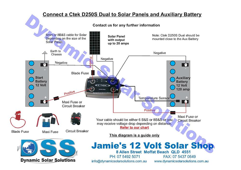 critique my proposed dual battery solar setup 4x4earth thanks to jamies 12v that was first image on google i found