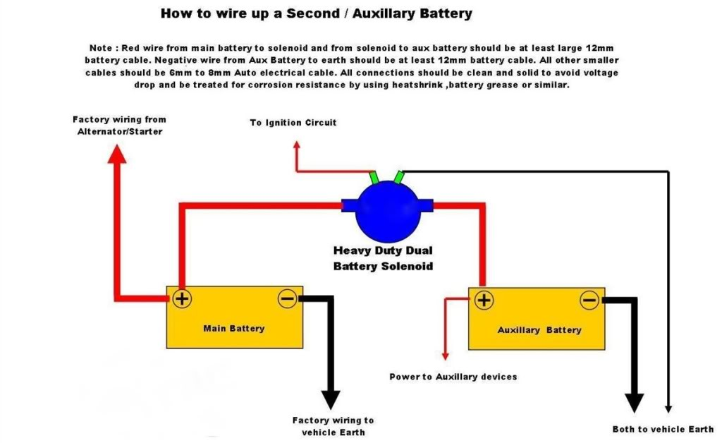 dualbatterywiring anderson plug wiring and installation! 4x4earth dual battery solenoid wiring diagram at edmiracle.co