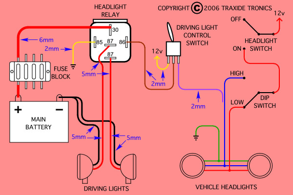 on narva wiring harness diagram